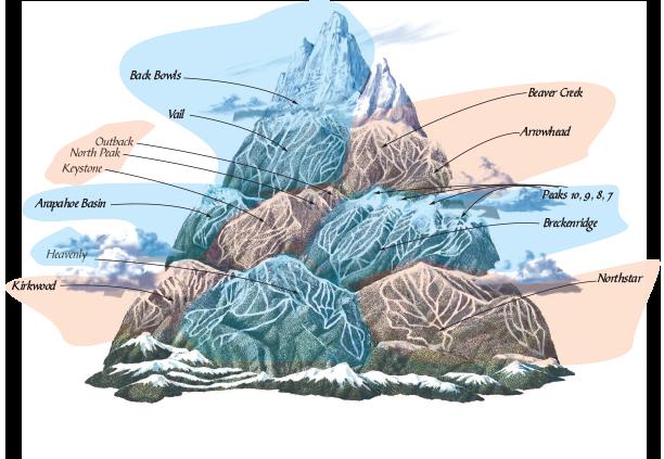 Epic Mountain Identifier